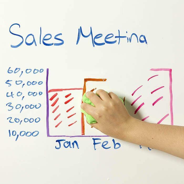 rollo-de-vinilo-de-pizarra-magnetico-usado-para-una-reunion-de-ventas